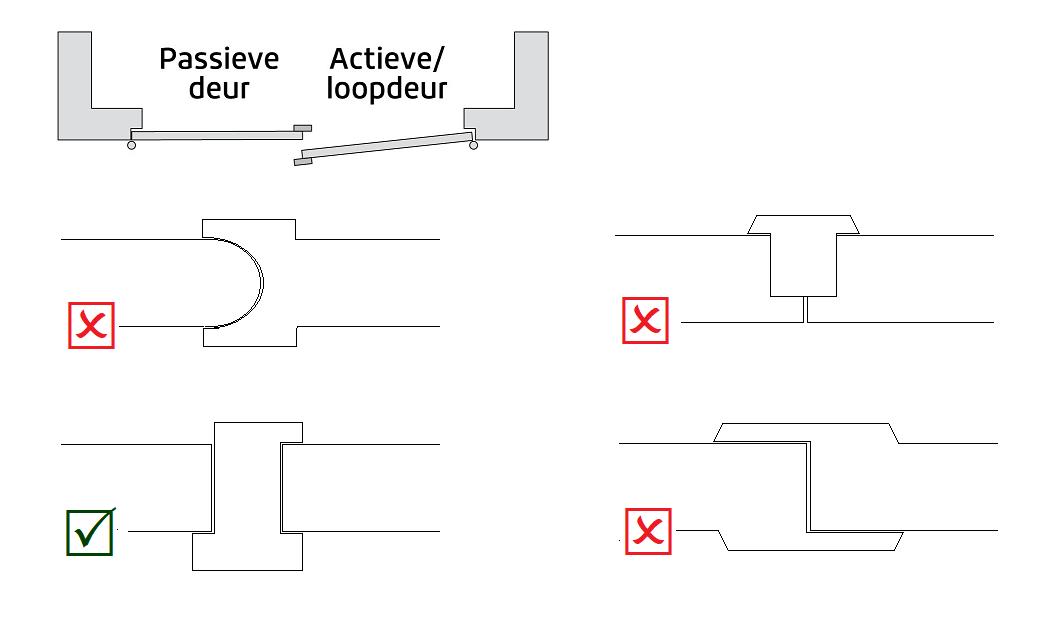 Dubbele-deuren-voorzien-van-een-driepuntssluiting
